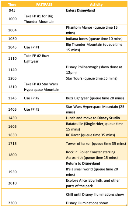 jermpins disneyland paris 2 parks 1 day itinerary